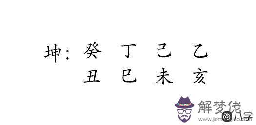 艷星陳寶蓮五行八卦命運解析
