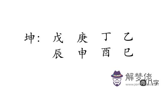 八字解析被吳秀波包養七年又送進監獄的陳昱霖的運勢走向