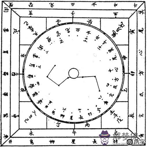 五行查詢起源,五行八卦必然與北極星有密切!