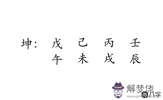 樂壇天后孫燕姿五行八卦解析音樂人生路,八字組合如何脫穎而出~