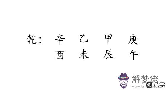 快樂男聲陳楚生五行八字命理分析人生沉浮