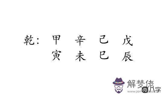 Eason陳奕迅生日五行八字命盤分析,超實用的算命分析~