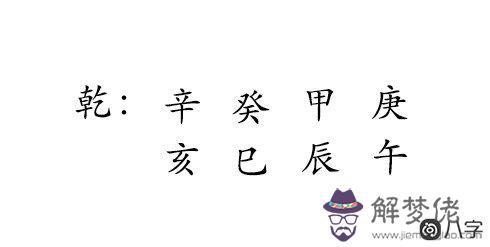 生不逢運陳志朋出生日期八字查詢表
