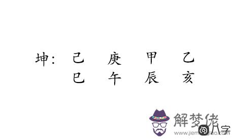 沈夢辰生辰八字詳細分析
