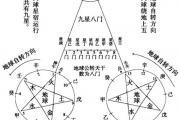 《奇門遁甲》時盤——九星、八門、八詐門解析